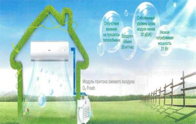 NANO-Aqua Генератор и Модуль О2 Fresh